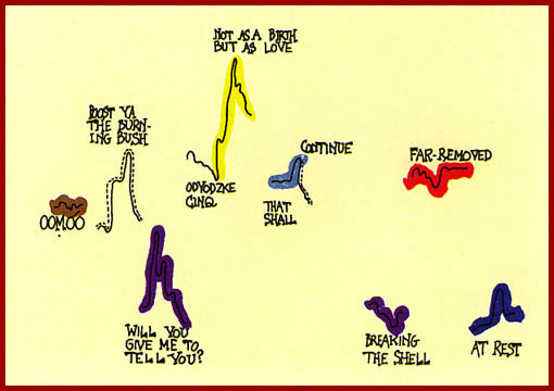 An image from the score for John Cage's Aria